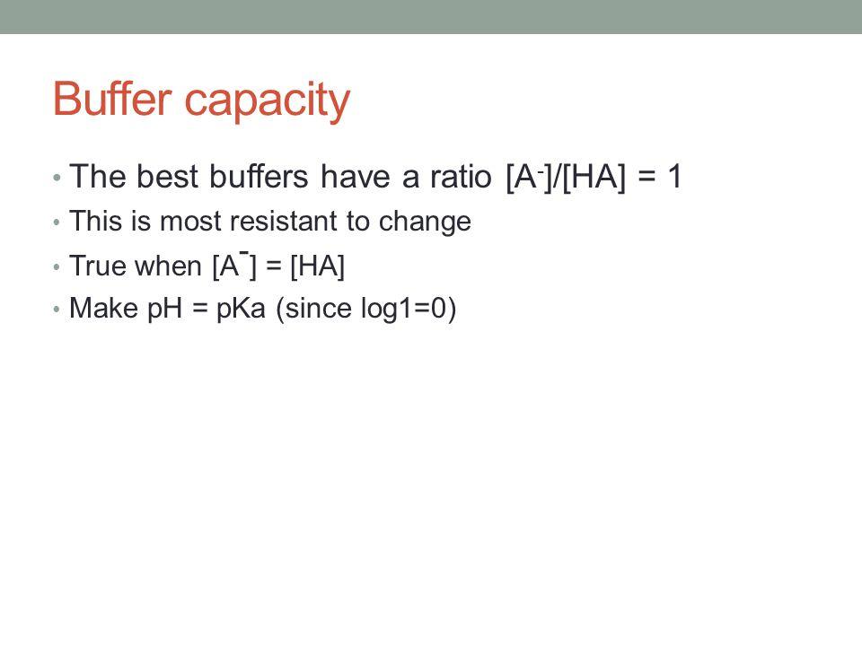 Buffer capacity The best buffers have a ratio [A-]/[HA] = 1